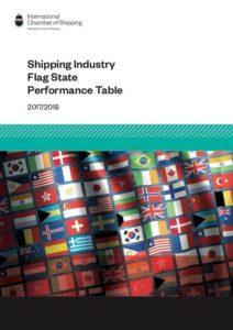 Shipping Industry Flag State Performance Table Denizcilik Endüstrisi Bayrak Devleti Performans Tablosu